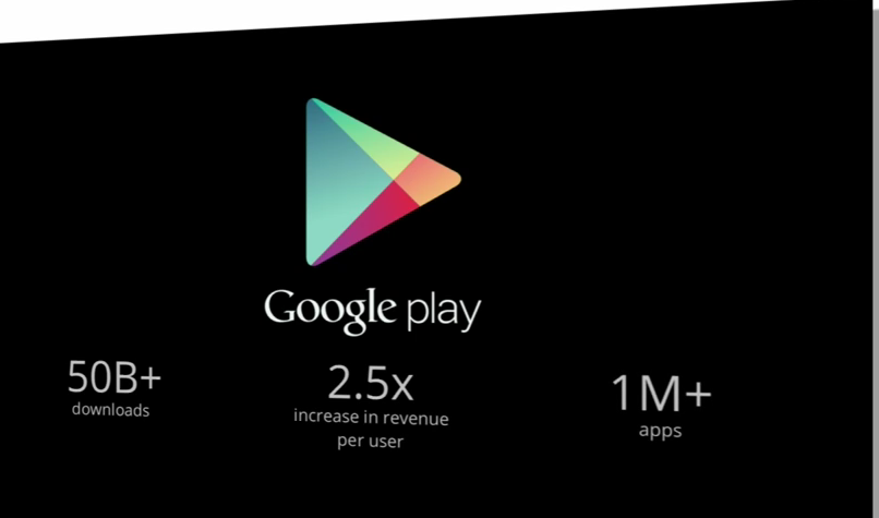 statistique vente google play
