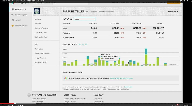 panneau developpeur android revenue