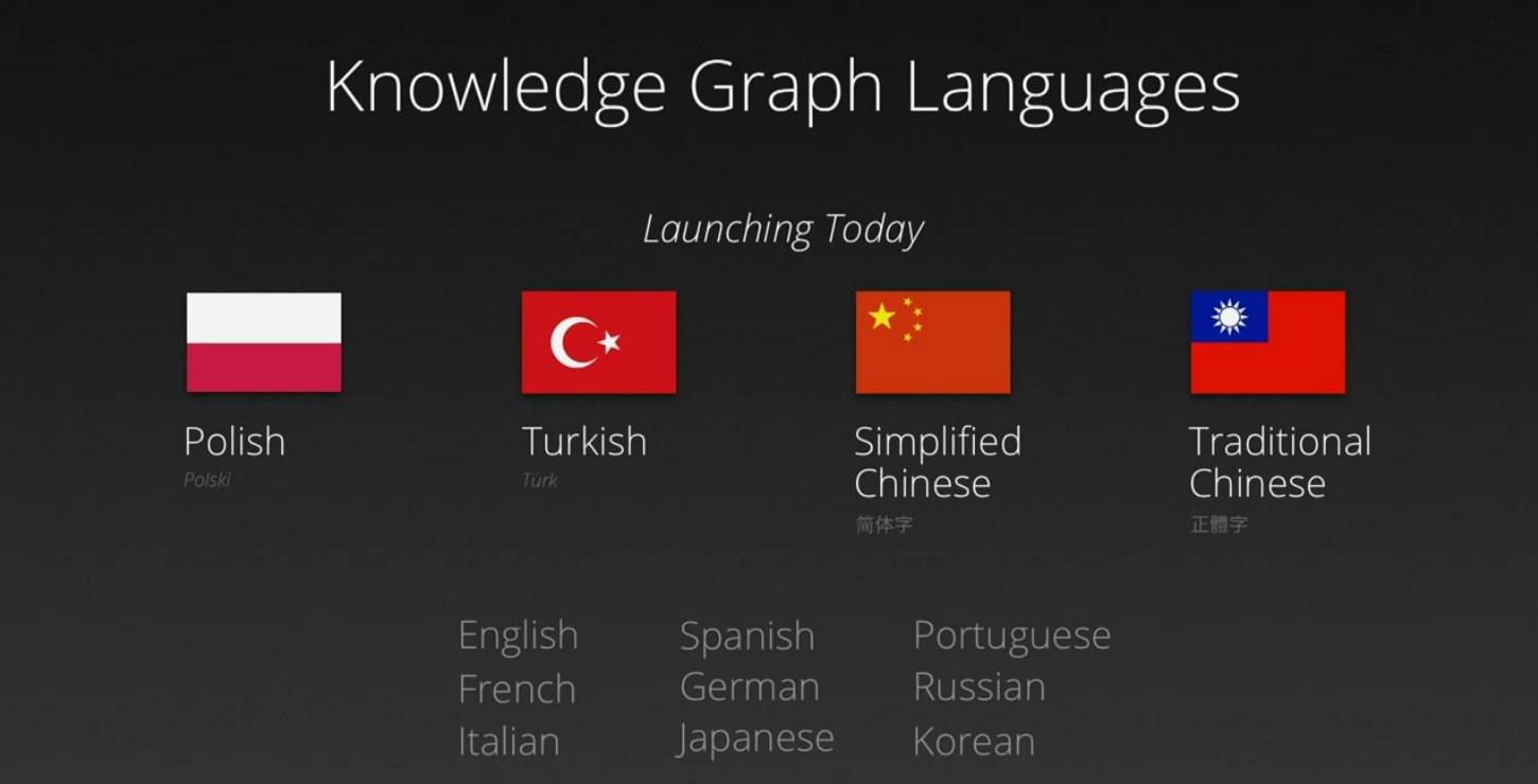 google search knowledge graph language