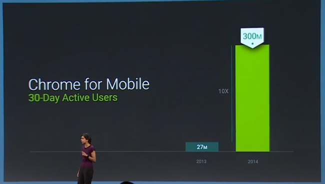 chrome mobile stats