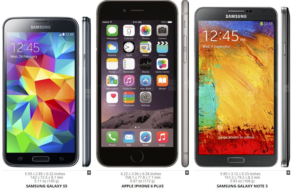 galaxy s5 iphone 6 plus note 3