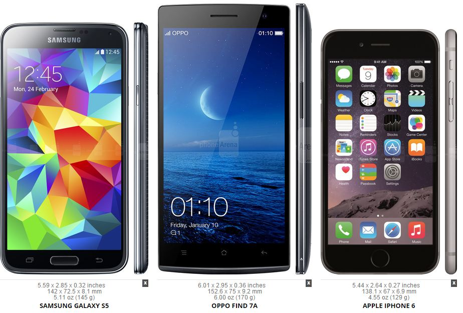 galaxy s5 Oppo find 7a iphone 6