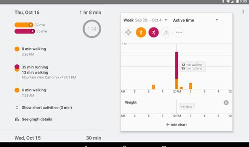 La nouvelle application Google Fit